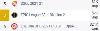 Team Unique еще ни разу не выигрывали турнир в этом составе