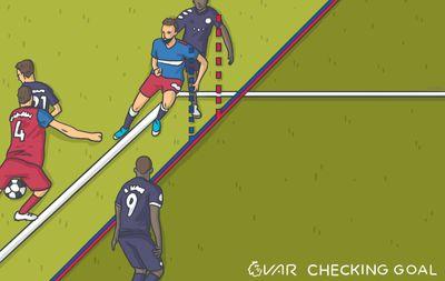 Система виеопомощи VAR в футболе