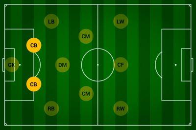 Позиция ЦЗ в футболе