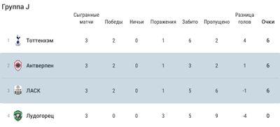 Турнирная таблица Лиги Европы УЕФА