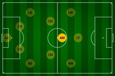 Позиция ЦАП в футболе
