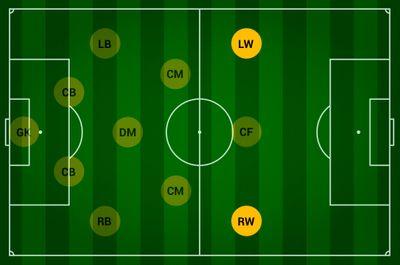 Позиции ЛФА и ПФА в футболе