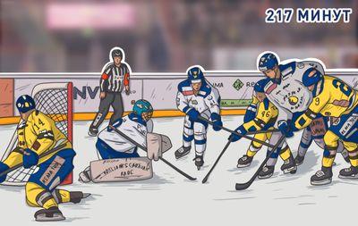 Самые длинные матчи в истории хоккея