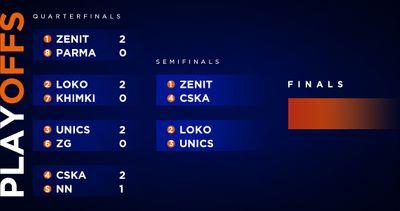 Таблица плей-офф Единой лиги ВТБ