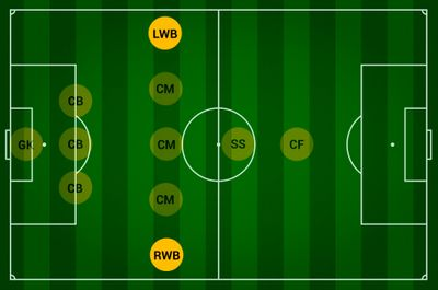 Позиция ЛФЗ и ПФЗ в футболе