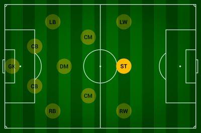 Позиция ФРВ в футболе