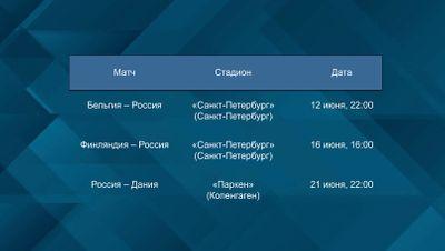 Где состоятся матчи сборной России на Евро 2020