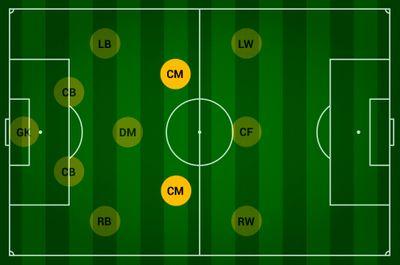 Позиция ЦПЗ в футболе