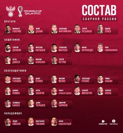 Состав сборной России на сентябрьские матчи