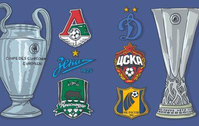 Российские клубы в еврокубках сезона 2020/2021