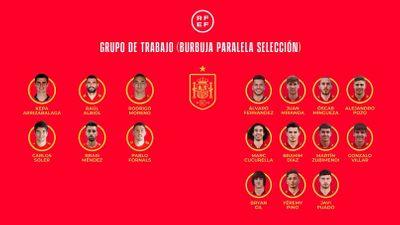 Резервный список сборной Испании на Евро 2020