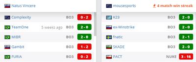 mousesports идут с серией из четырех побед.