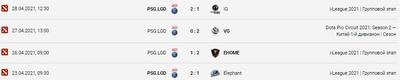 PSG выиграли лишь 2 мата из последних 4-х