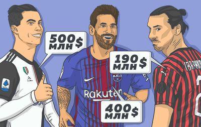 Топ-10 самых богатых футболистов в мире на 2020 год