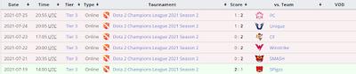 Последние результаты AS Monaco Gambit