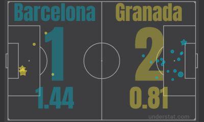 Барселона - Гранада