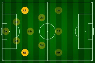 Позиция ЛЗ и ПЗ в футболе
