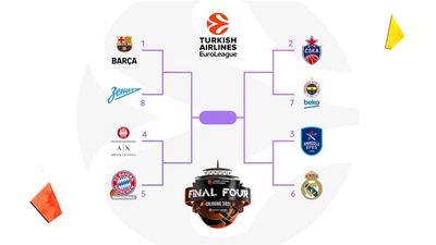 Сетка плей-офф Евролиги