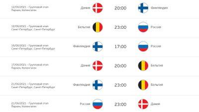 Расписание матчей группы сборной России Евро 2020