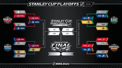 Сетка Кубка Стэнли после первого раунда