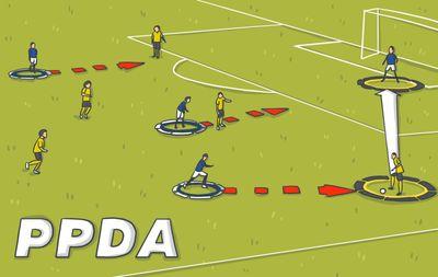 Что такое PPDA