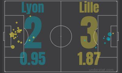 Лион - Лилль