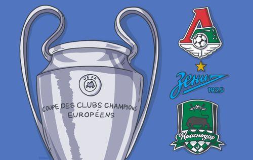 Российские клубы в Лиге чемпионов УЕФА 2020/2021