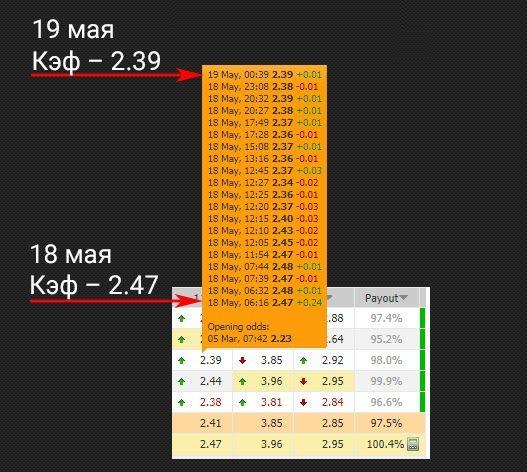 Пример поиска прогруза на сайте oddsportal
