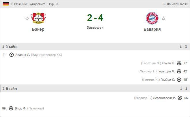 Скриншот матча Байер–Бавария, счет 2:4