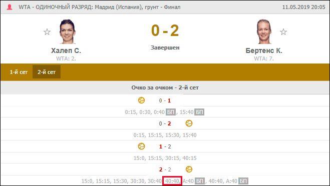 Статистика второго сета матча между Халеп и Бертенс, скриншот с сайта FlashScore