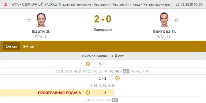 Скриншот результатов матча Барти и Квитовой
