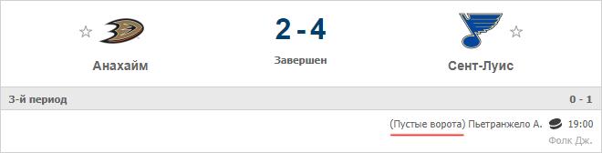 Результат матча НХЛ Анахайс - Сент-Луис 2-4, последний гол забит в пустые ворота