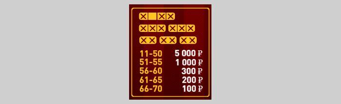 Скриншот расчета выигрыша на этапе Бонус-флот