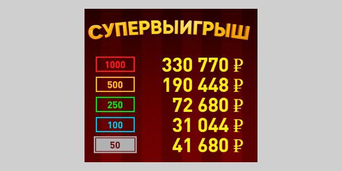 Скриншот расчета супервыигрыша
