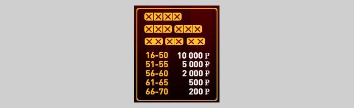 Скриншот расчета на этапе «Флот»