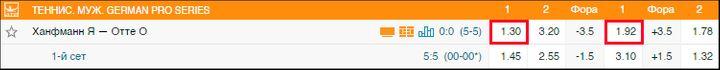 Скриншот с сайта БК «Фонбет»: коэффициенты на матч Ханфманн – Отте