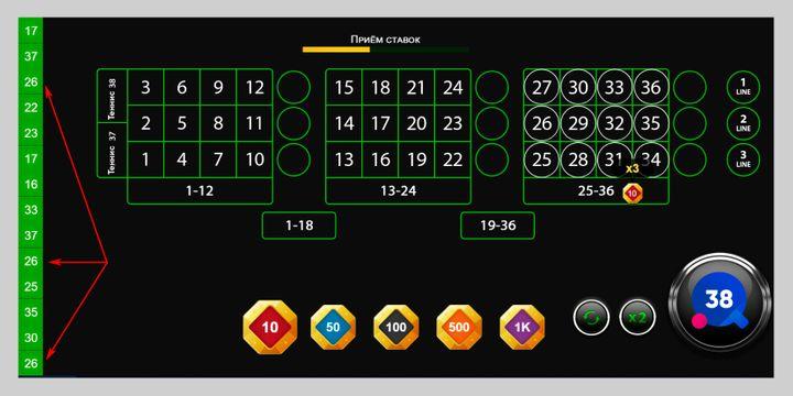 На скриншоте число 26 выпало 3 раза за последние 14 розыгрышей