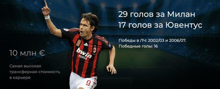 Филиппо Индзаги забил 29 голов за Милан и 17 голов за Ювентус